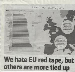 EU Red Tape1 David Smith Sunday Times 220516
